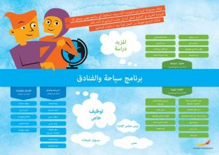 Framtidskarta på arabiska, hotell- och turismprogrammet