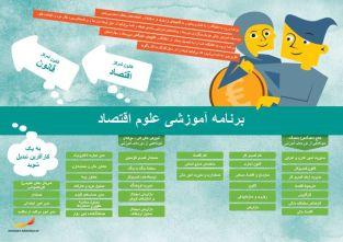 Framtidskarta på farsi, ekonomiprogrammet