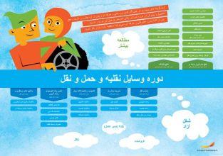 Framtidskarta på farsi, fordon- och transportprogrammet