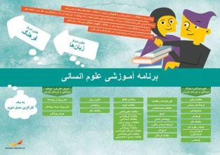 Framtidskarta på farsi, humanistiska programmet