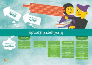 Framtidskarta på arabiska, humanistiska programmet