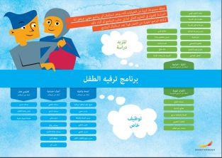 Framtidskarta på arabiska, barn och fritidsprogrammet