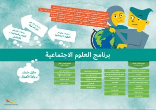 Framtidskarta på arabiska, samhällsvetenskapsprogrammet