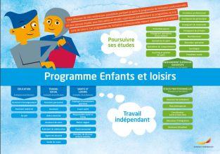Framtidskarta på franska, barn och fritidsprogrammet
