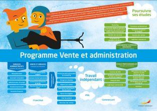 Framtidskarta på franska, handels- och administrationsprogrammet
