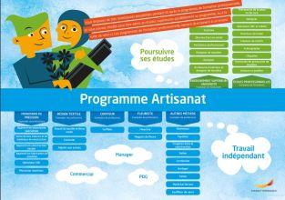 Framtidskarta på franska, hantverksprogrammet