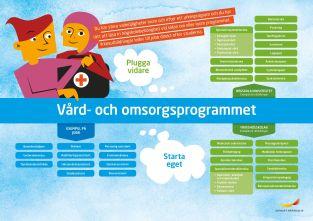 Framtidskarta, vård- och omsorgsprogrammet