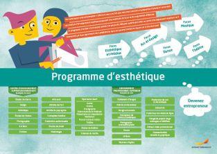 Framtidskarta på franska, estetiska programmet