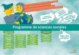 Framtidskarta på franska, samhällsvetenskapsprogrammet