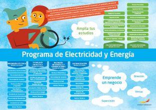 Framtidskarta på spanska, el- och energiprogrammet