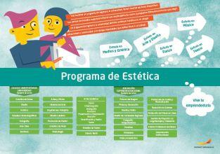 Framtidskarta på spanska, estetiska programmet
