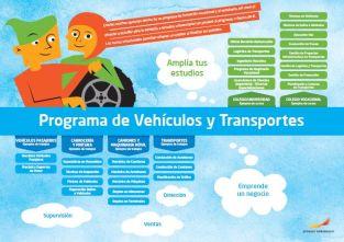 Framtidskarta på spanska, fordon- och transportprogrammet