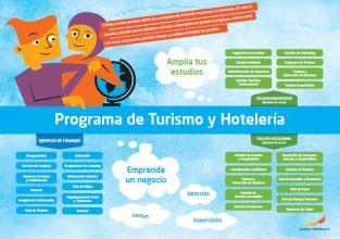 Framtidskarta på spanska, hotell- och turismprogrammet