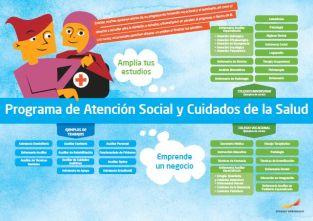 Framtidskarta på spanska, vård och omsorgsprogrammet