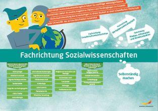 Framtidskarta på tyska, samhällsvetenskapsprogrammet