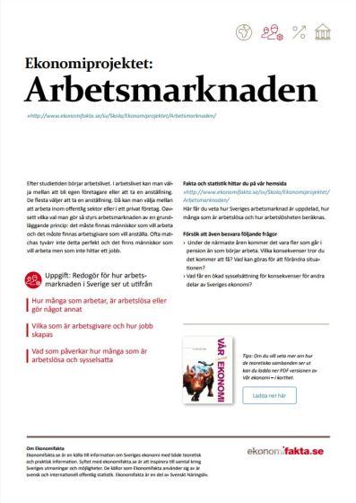 Ekonomiprojektet Arbetsmarknaden