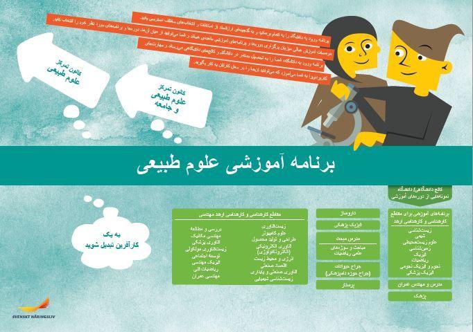 Framtidskarta på farsi, naturvetenskapsprogrammet