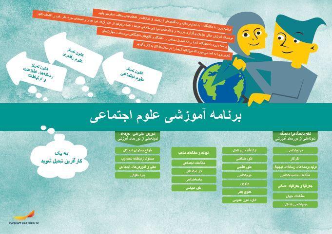 Framtidskarta på farsi, samhällsvetenskapsprogrammet