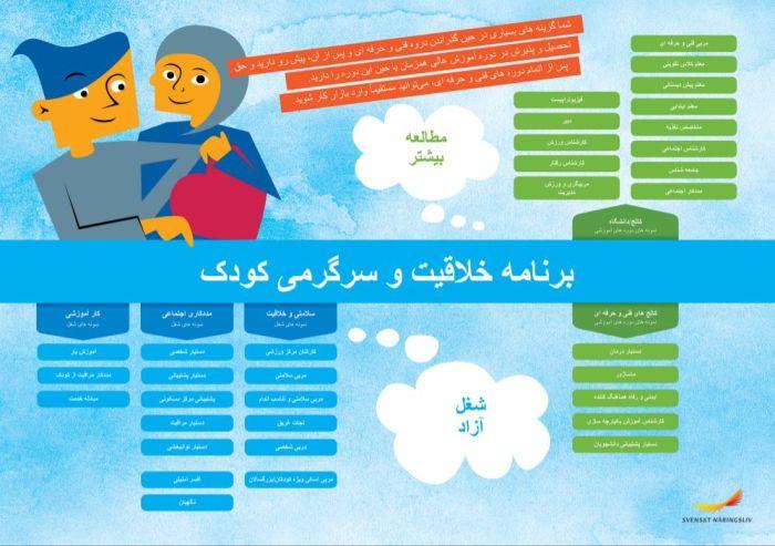 Framtidskarta på farsi, barn och fritidsprogrammet