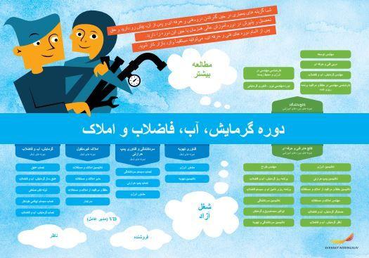 Framtidskarta på farsi, vvs- och fastighetsprogrammet