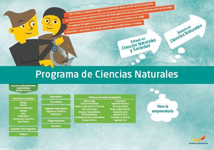 Framtidskarta på spanska, naturvetenskapsprogrammet
